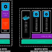 intension optimiert Produktivsetzungen der entwickelten Software durch Continuous Delivery und baut Unterstützung für Docker-Container weiter aus