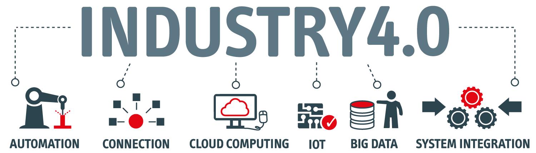 Industrie 4.0 - Digitale Maschinenidentitäten verwalten mit intension GmbH